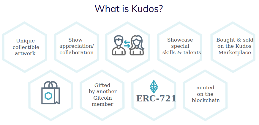what-is-kudos